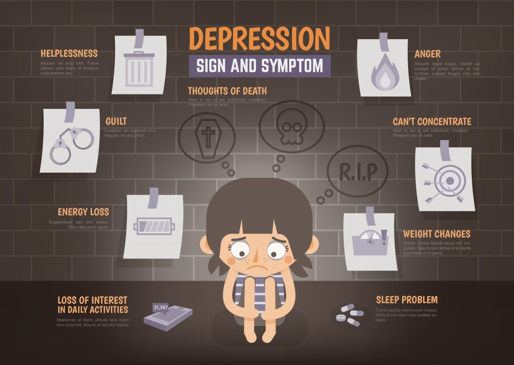 image of graphic showing signs of depression