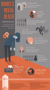 image of fact sheet on women's mental health