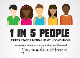 graphic showing 1 in 5 people with mental heath condition