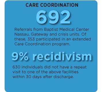 care coordination-2