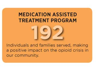medication assisted treatment-2