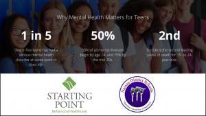 Teen Mental Health Facts, SPBH logo, and Nassau County School District Logo